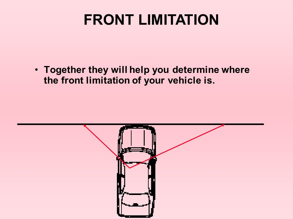 FRONT LIMITATION Together they will help you determine where the front limitation of your vehicle is.