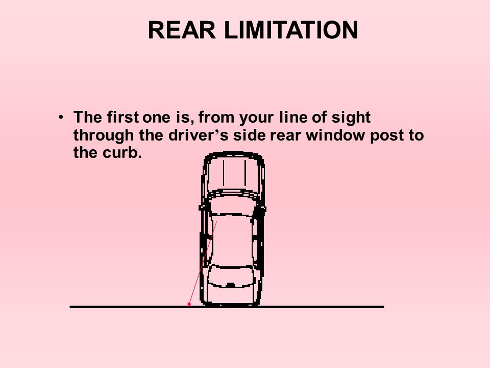 REAR LIMITATION The first one is, from your line of sight through the driver's side rear window post to the curb.