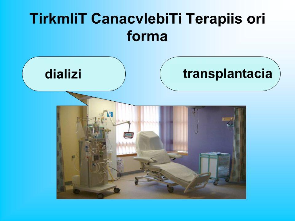 TirkmliT CanacvlebiTi Terapiis ori forma