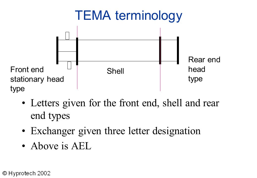 TEMA terminology Rear end. head type. Front end. stationary head type. Shell. Letters given for the front end, shell and rear end types.