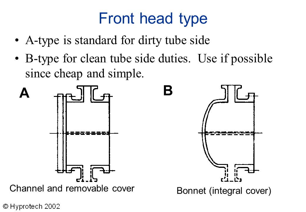 Front head type B A A-type is standard for dirty tube side