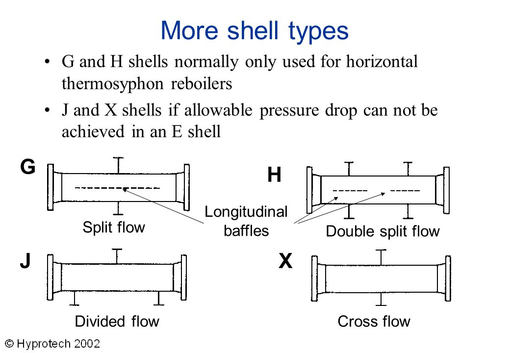 More shell types G and H shells normally only used for horizontal thermosyphon reboilers.