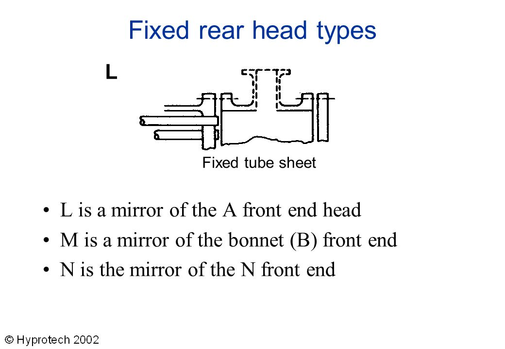 Fixed rear head types L L is a mirror of the A front end head
