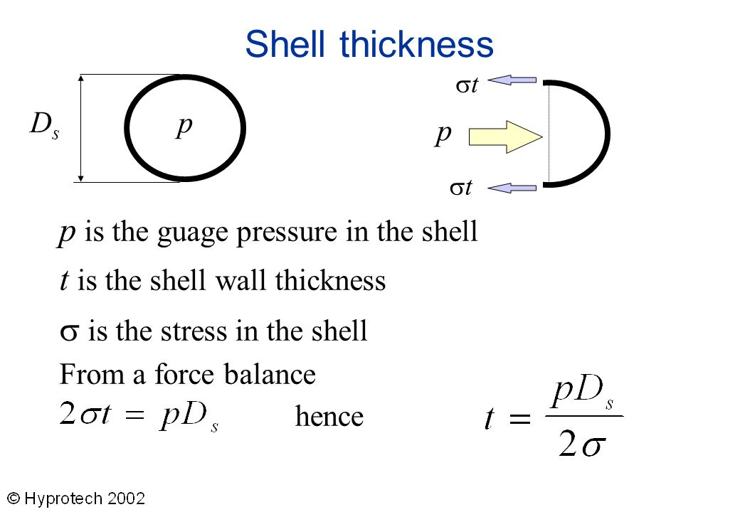 Shell thickness p is the guage pressure in the shell