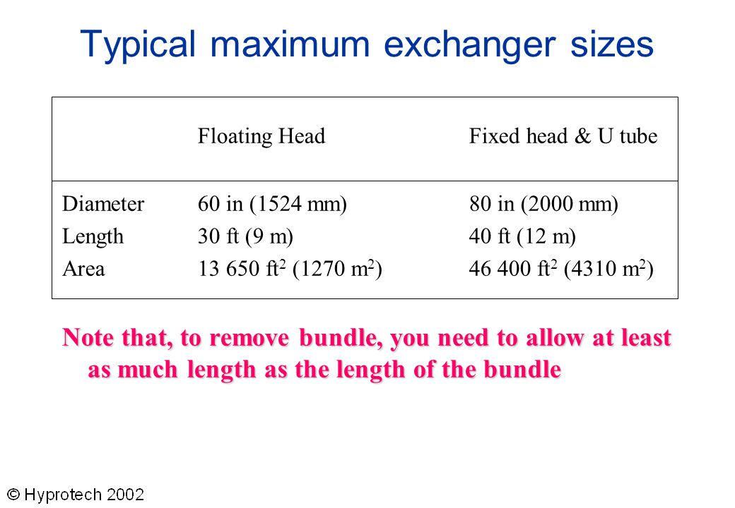Typical maximum exchanger sizes