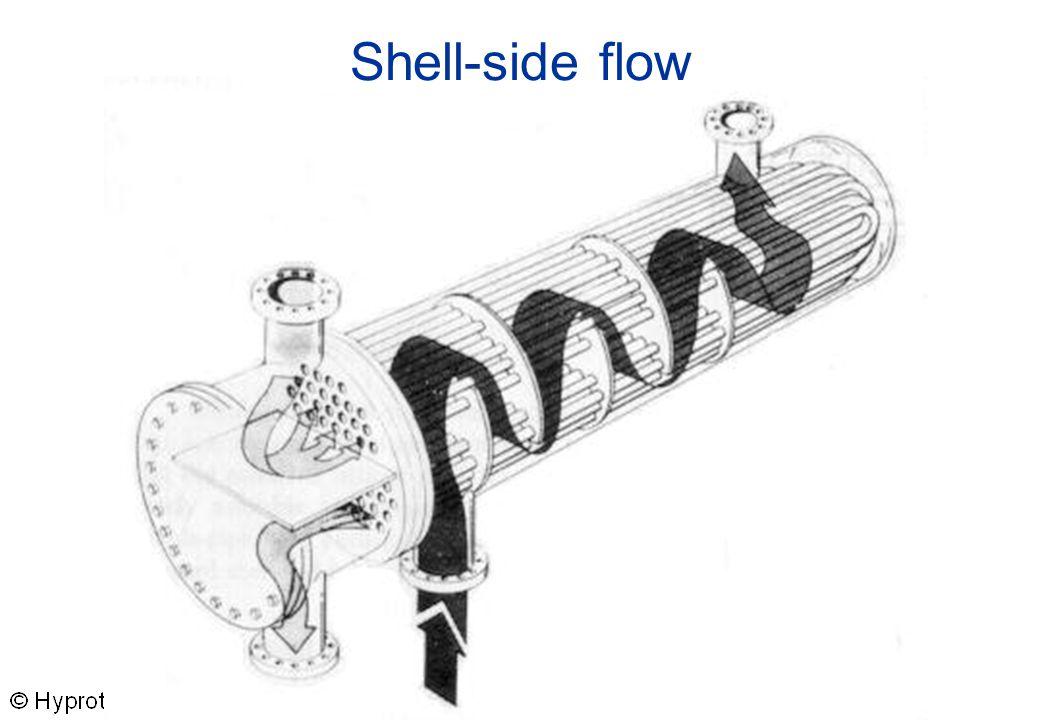 Shell-side flow
