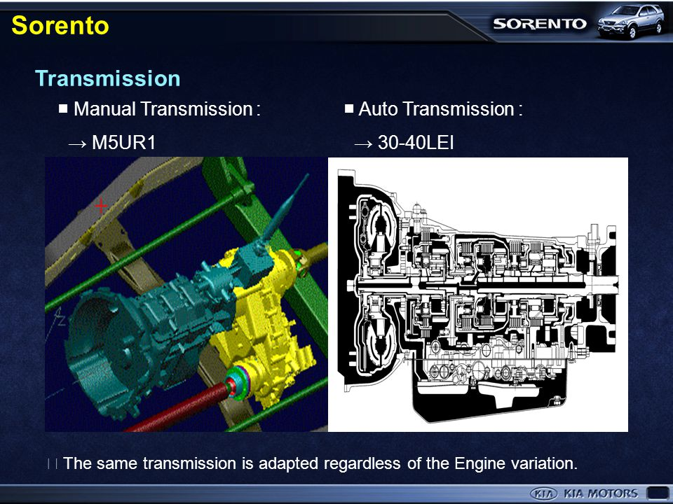 Sorento Transmission ■ Manual Transmission : → M5UR1