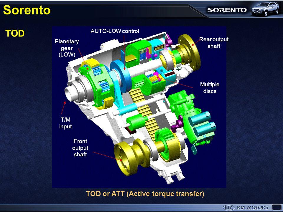 TOD or ATT (Active torque transfer)