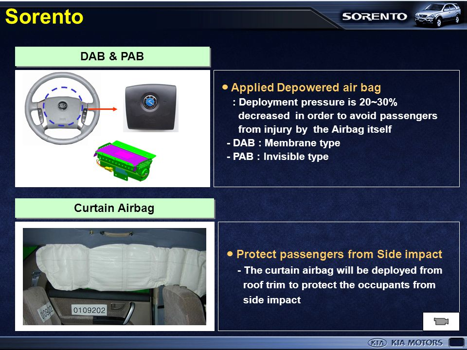 Sorento DAB & PAB ● Applied Depowered air bag Curtain Airbag