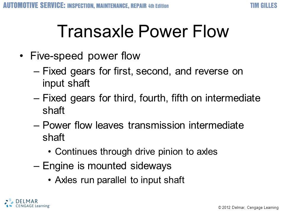 Transaxle Power Flow Five-speed power flow