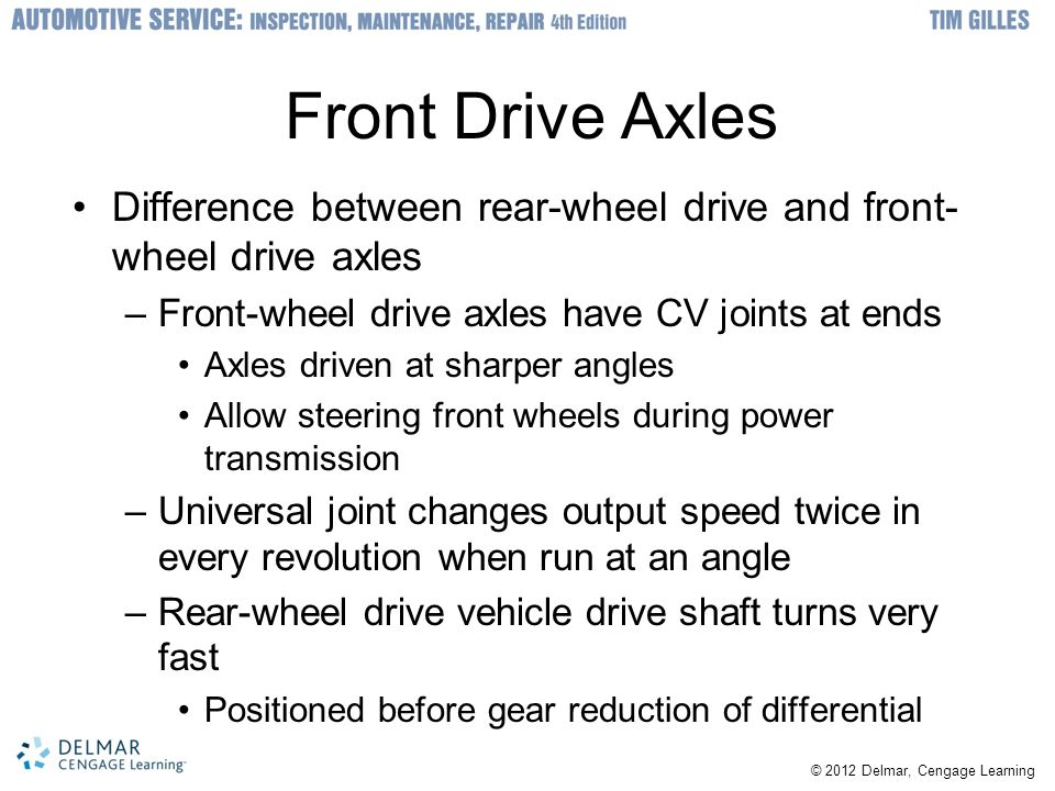 Front Drive Axles Difference between rear-wheel drive and front-wheel drive axles. Front-wheel drive axles have CV joints at ends.
