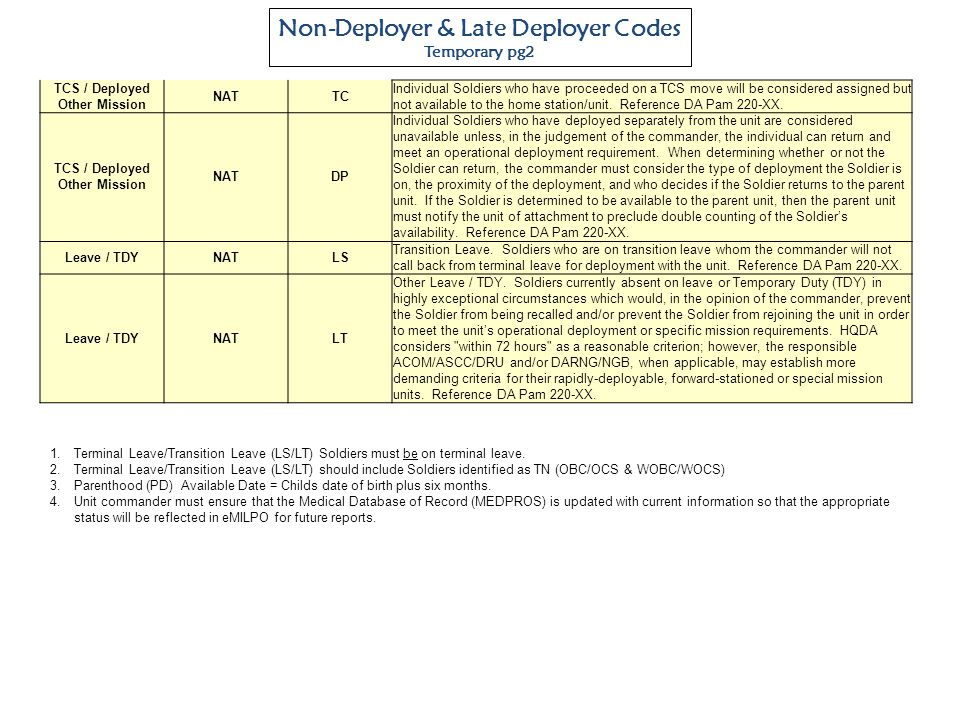 Non-Deployer & Late Deployer Codes TCS / Deployed Other Mission