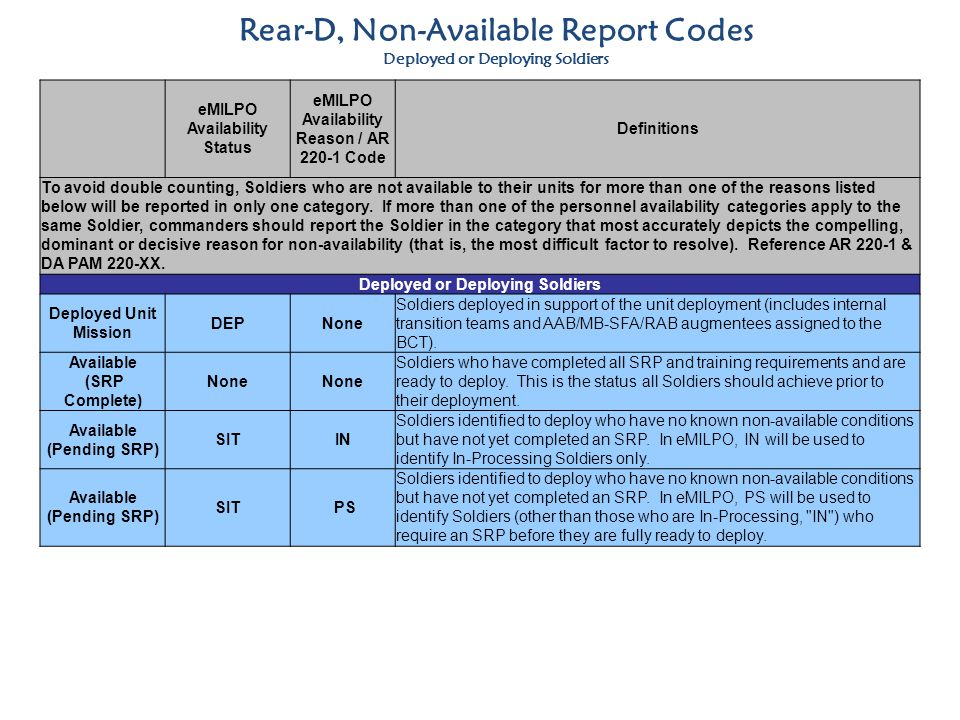 Rear-D, Non-Available Report Codes