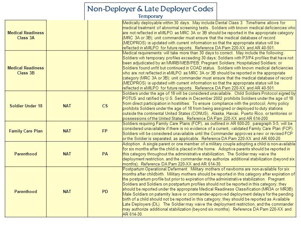 Non-Deployer & Late Deployer Codes
