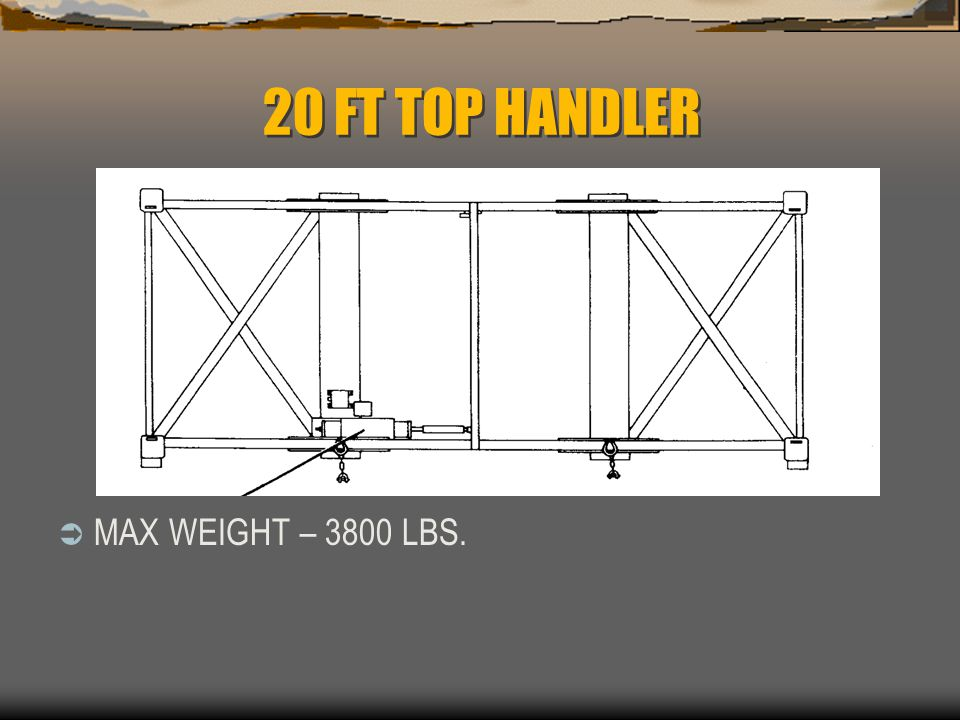 20 FT TOP HANDLER MAX WEIGHT – 3800 LBS.