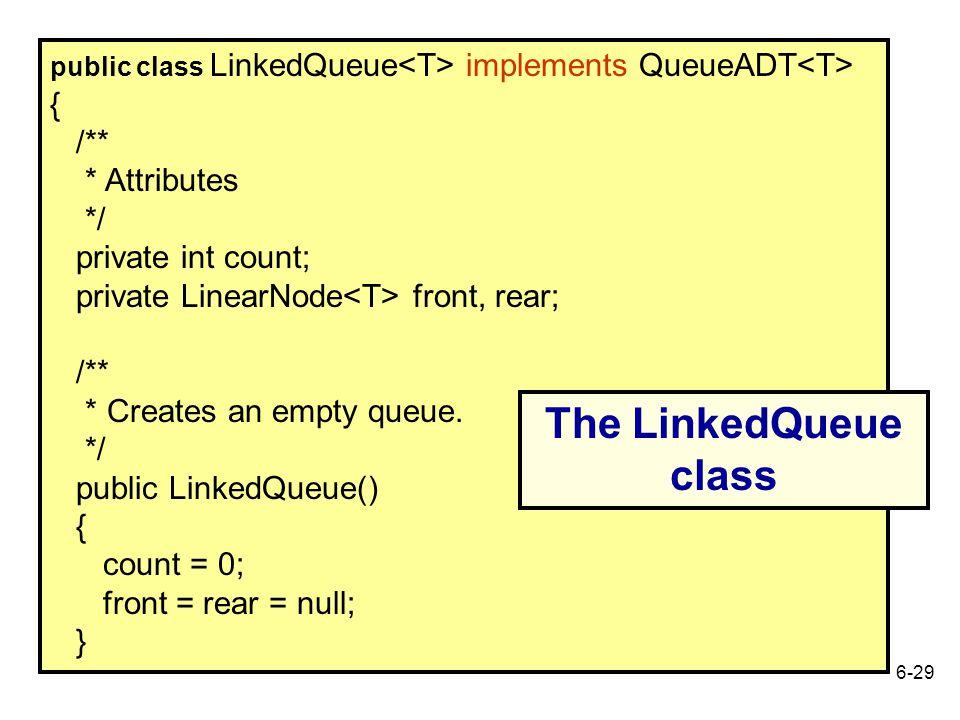 The LinkedQueue class { /** * Attributes */ private int count;