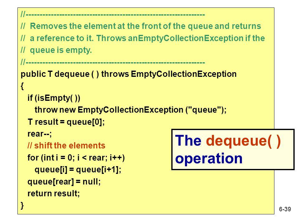 The dequeue( ) operation