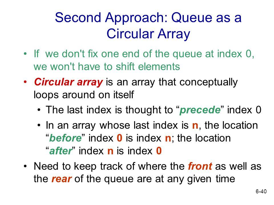 Second Approach: Queue as a Circular Array