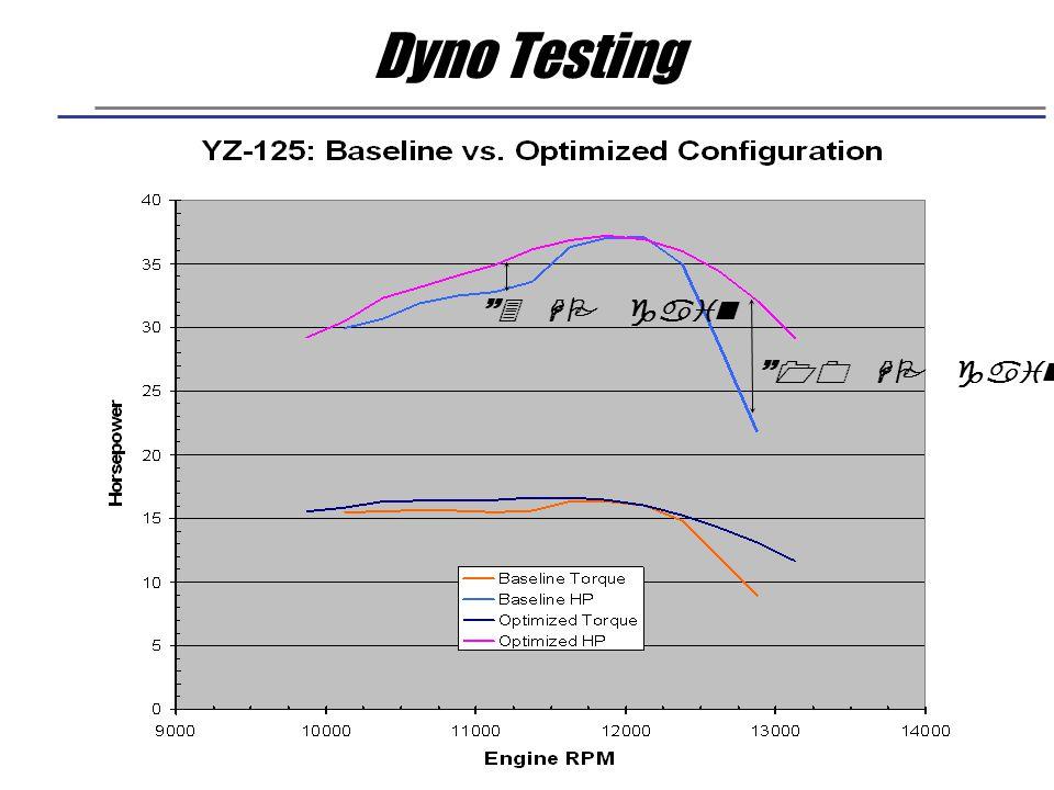 Dyno Testing ~3 HP gain ~10 HP gain