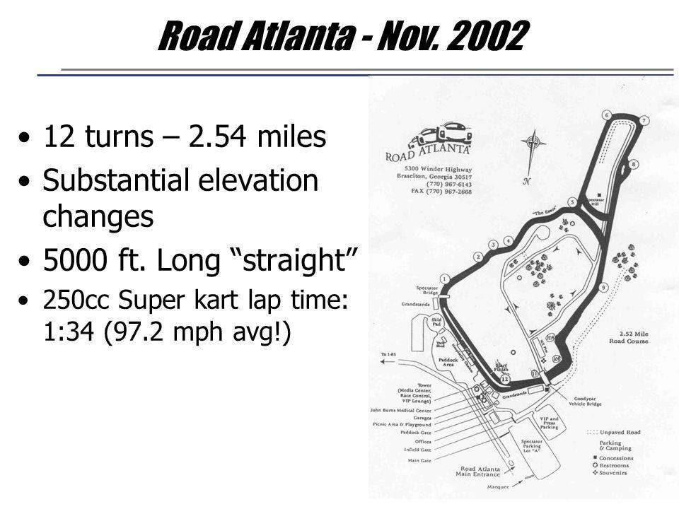 Road Atlanta - Nov. 2002 12 turns – 2.54 miles
