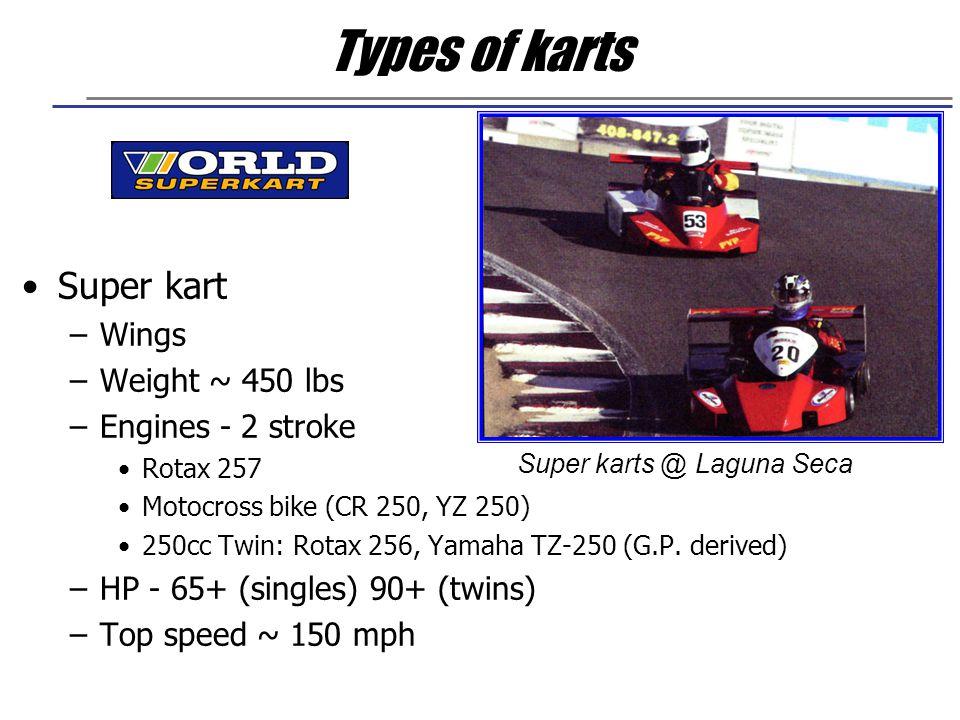 Types of karts Super kart Wings Weight ~ 450 lbs Engines - 2 stroke