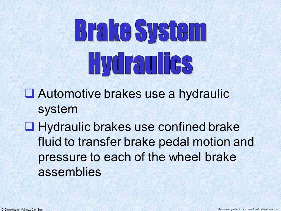 Brake System Hydraulics