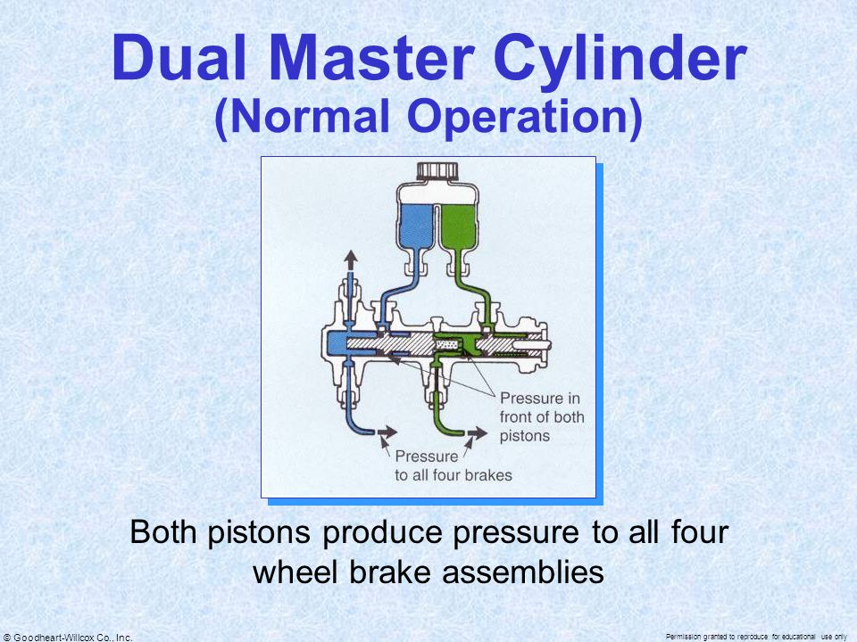 Dual Master Cylinder (Normal Operation)