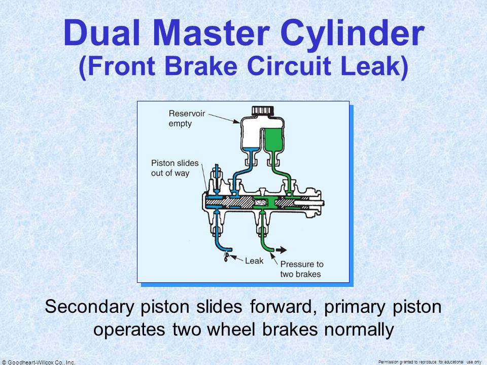 Dual Master Cylinder (Front Brake Circuit Leak)