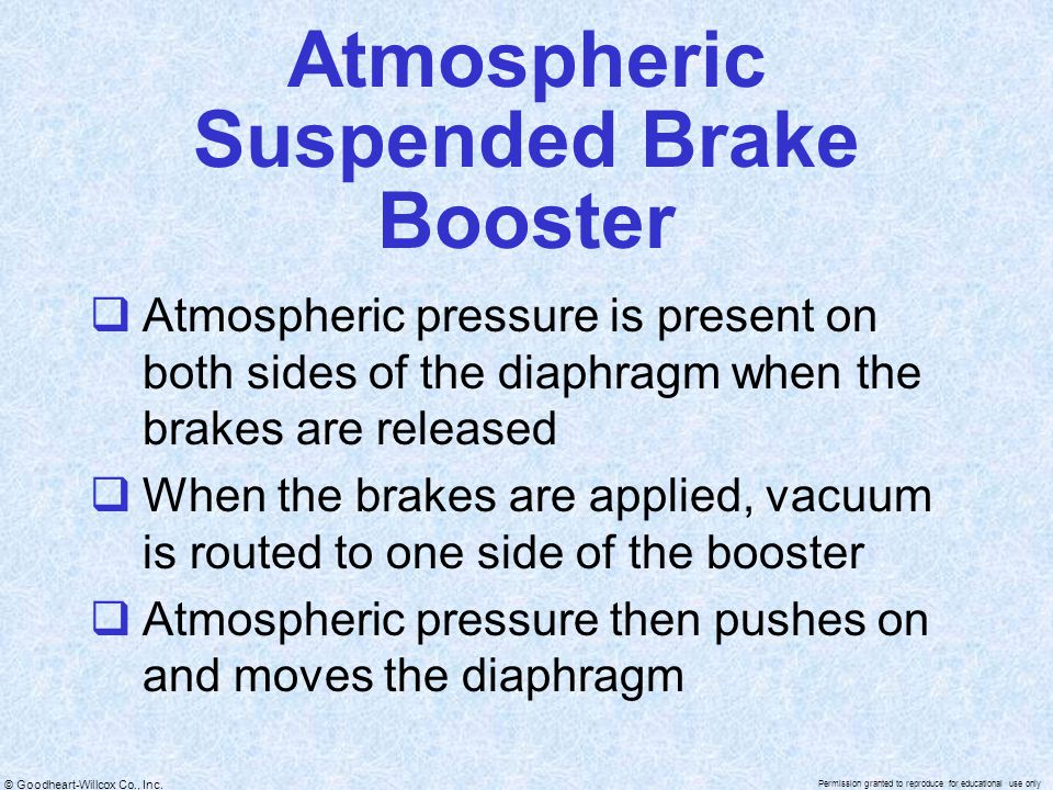 Atmospheric Suspended Brake Booster