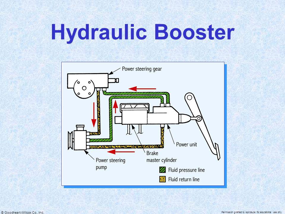 Hydraulic Booster