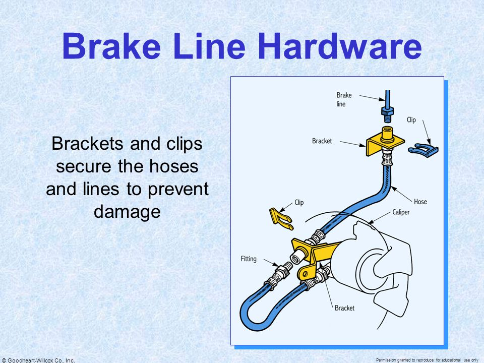 Brackets and clips secure the hoses and lines to prevent damage