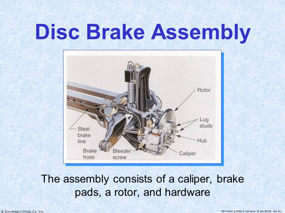 The assembly consists of a caliper, brake pads, a rotor, and hardware