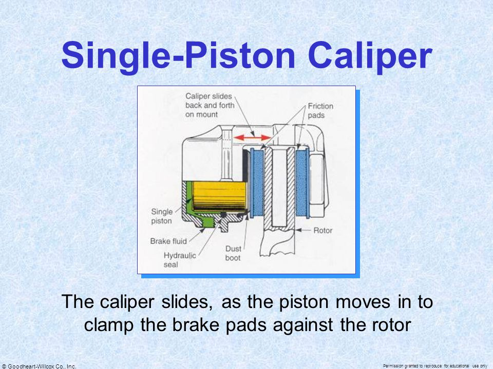Single-Piston Caliper