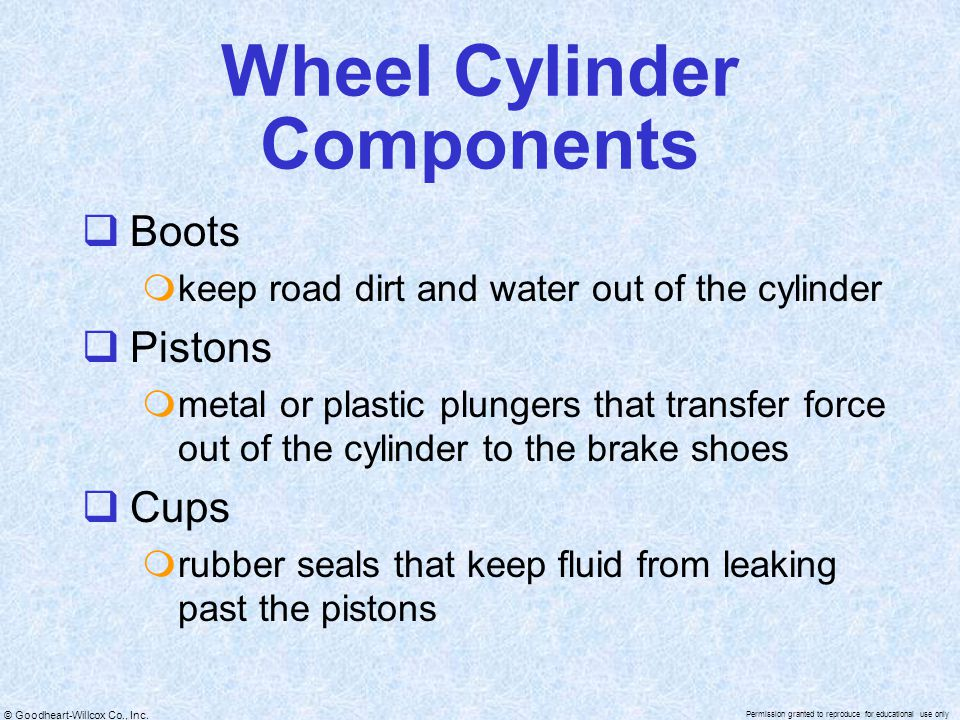 Wheel Cylinder Components