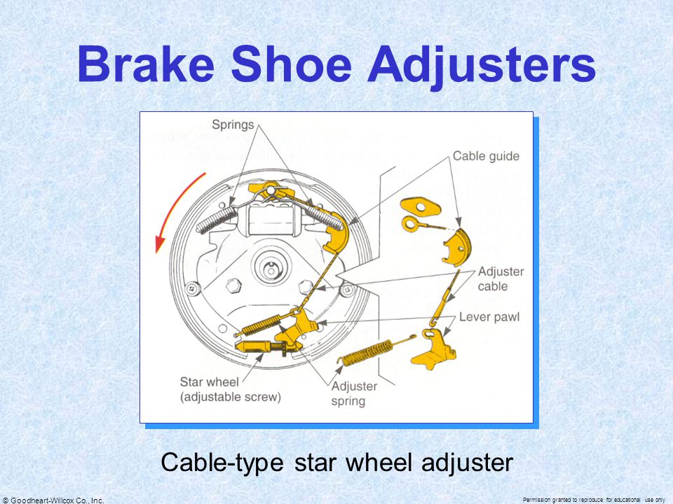 Cable-type star wheel adjuster