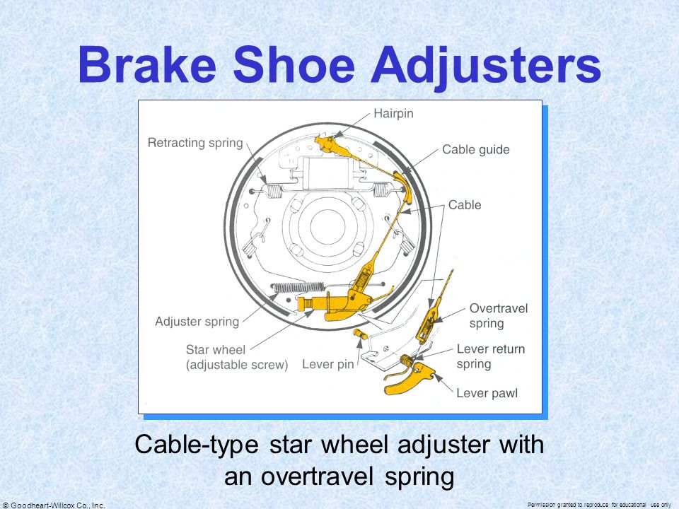 Cable-type star wheel adjuster with an overtravel spring