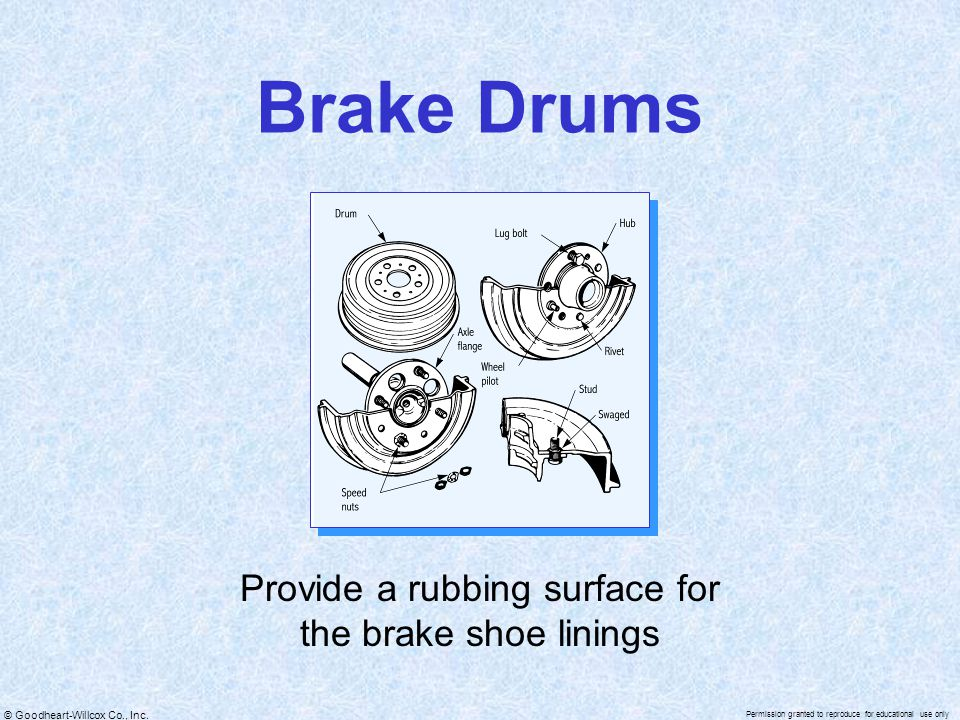 Provide a rubbing surface for the brake shoe linings