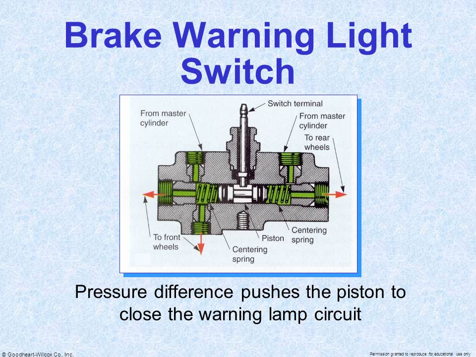 Brake Warning Light Switch