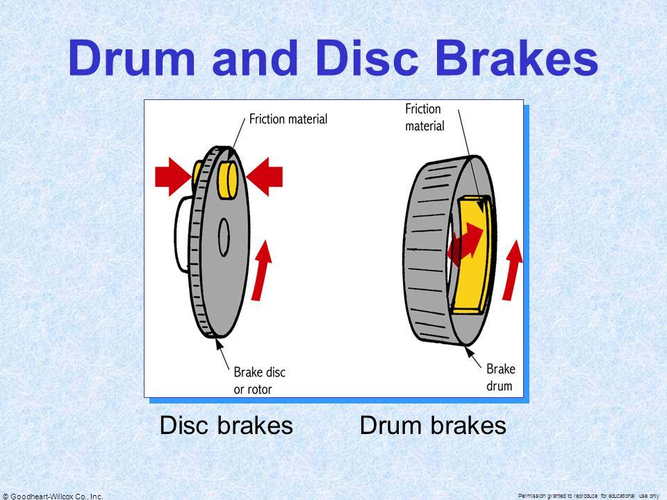 Disc brakes Drum brakes