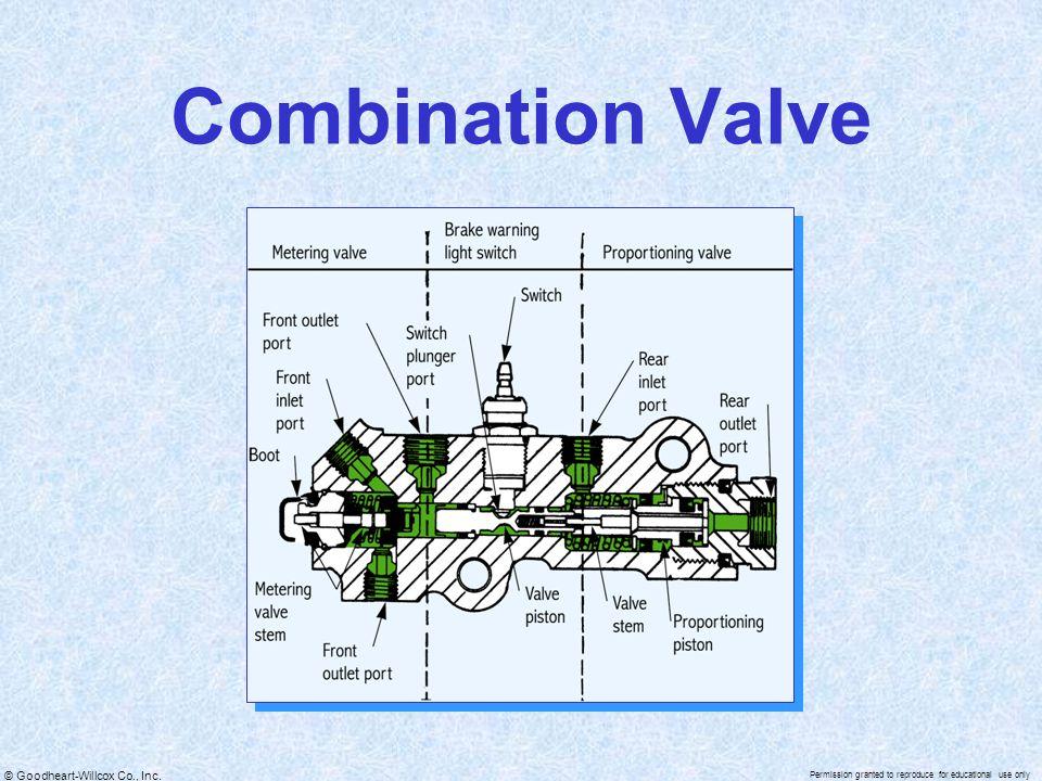Combination Valve