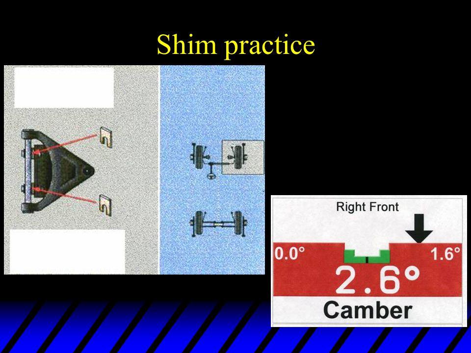 Shim practice