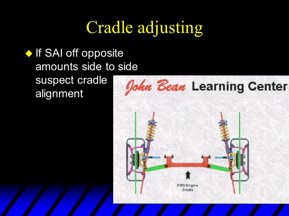 Cradle adjusting If SAI off opposite amounts side to side suspect cradle alignment