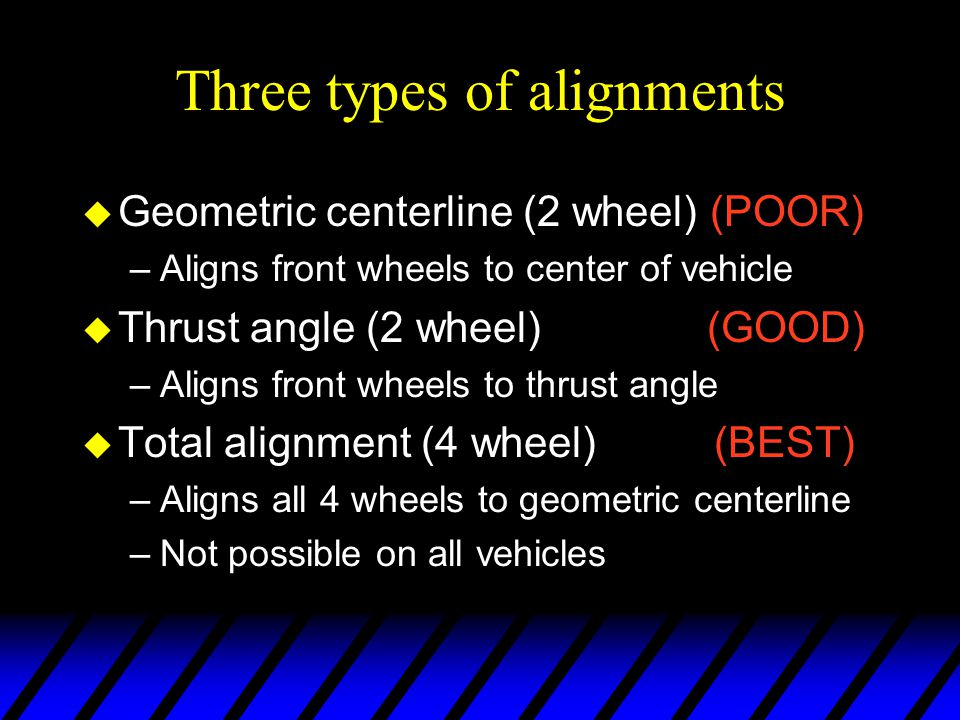 Three types of alignments