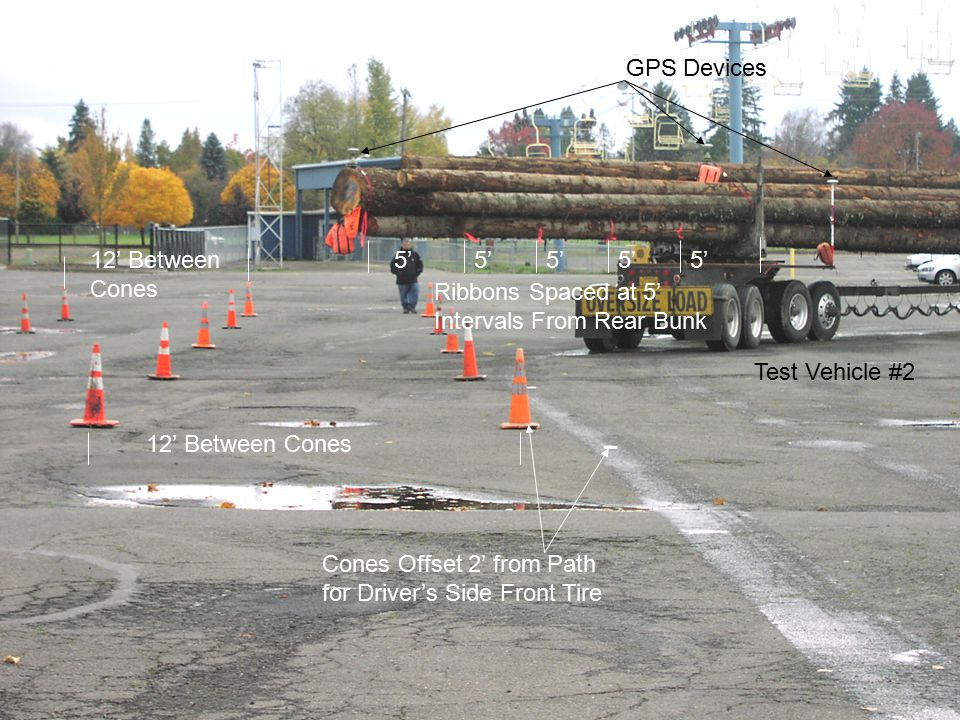 GPS Devices 12' Between Cones. 5' 5' 5' 5' 5' Ribbons Spaced at 5' Intervals From Rear Bunk. Test Vehicle #2.
