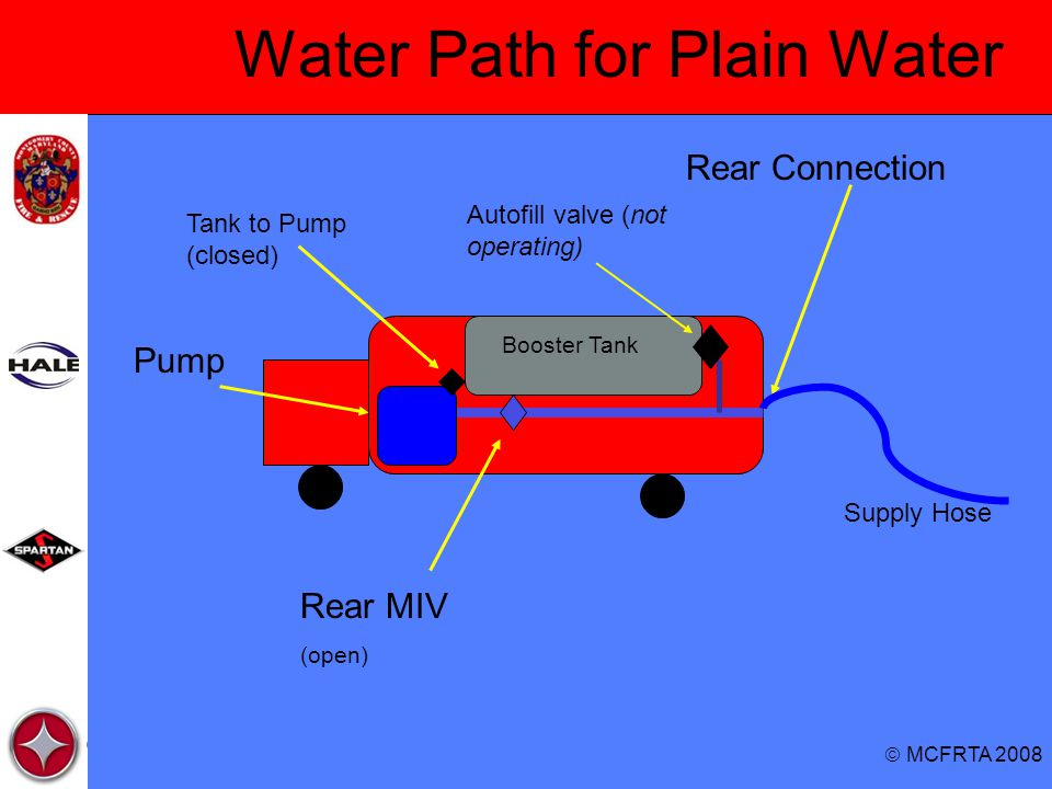 Water Path for Plain Water