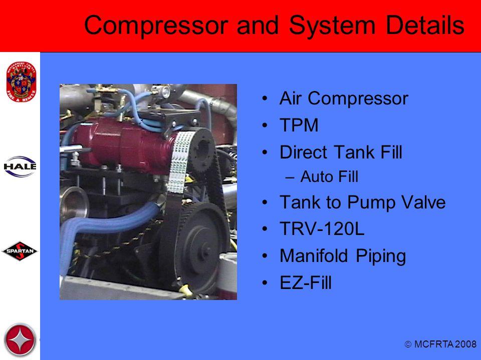 Compressor and System Details