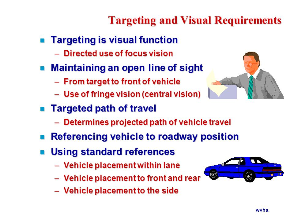 Determining Vehicle Operating Space