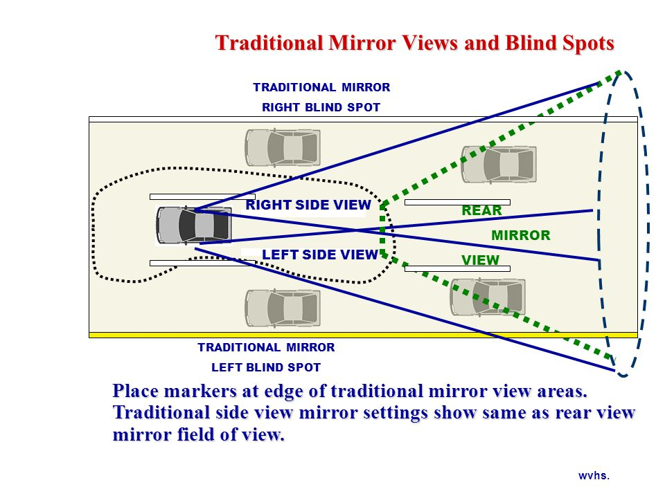 Mirror Blind Spot and Glare Elimination (BGE)