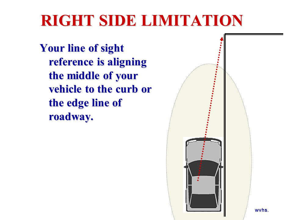 LEFT SIDE LIMITATION LANE POSITION # 2