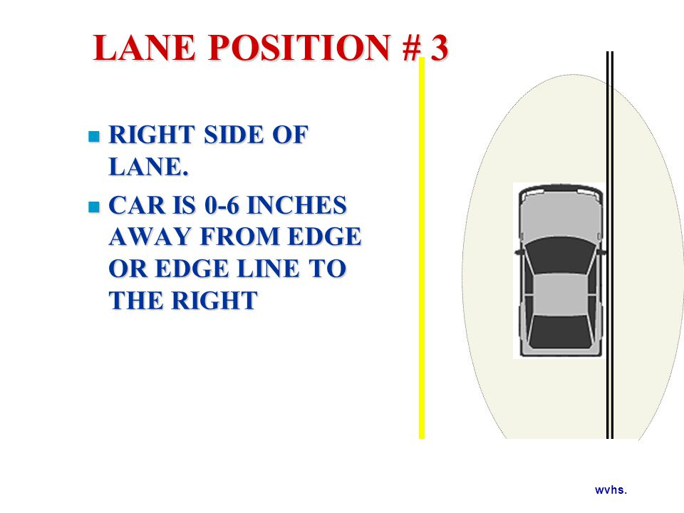 LANE POSITION # 3 Your line of sight reference is the edge of the side mirror to the left.
